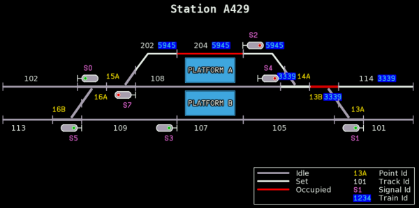 Rail-Interlocking-System-Station.png