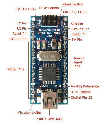 Arduino_Nano-Pinout1_1024x1024@2x
