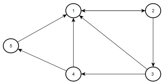 ardışıl_durum_geçiş_diyagramı