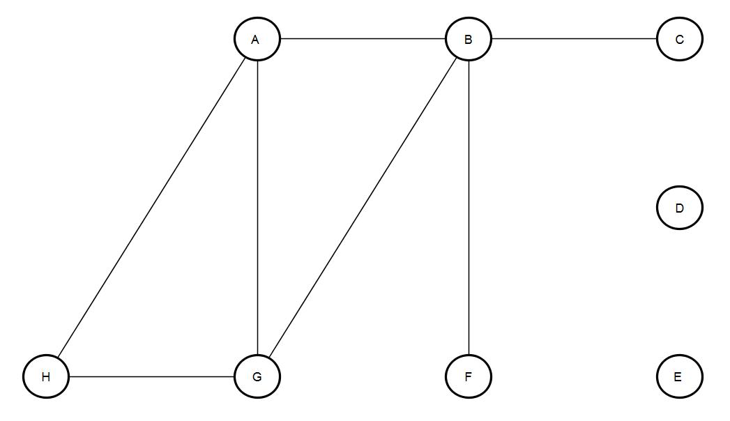 ardışıl_sıra_birleştirme_diyagramı