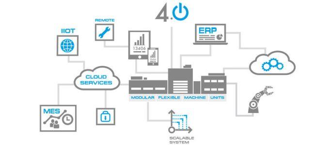 csm_Industrie-4.0-Einstieg_01_86374bf8e8
